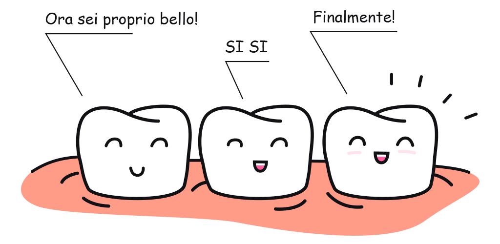 Igiene orale o Pulizia dei denti